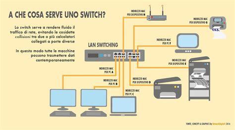 cos 232 uno switch di rete e a cosa serve i vantaggi della