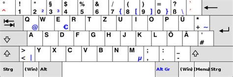 layout keyboard german german keyboard layout wikipedia