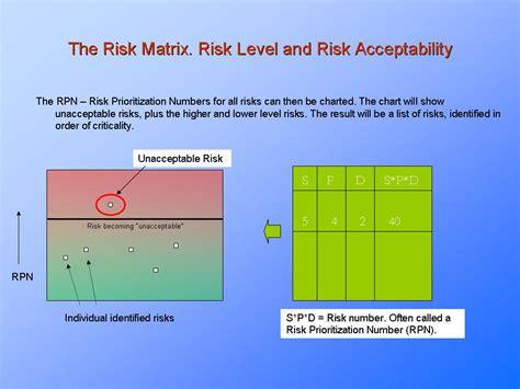 risk assessment explained presentationeze