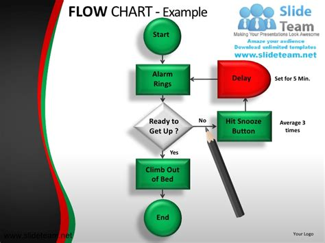 Decision Tree Flow Chart Powerpoint Ppt Slides Flow Chart In Power Point