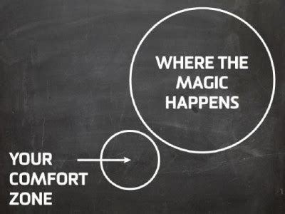 Where The Magic Happens Your Comfort Zone by Where The Magic Happens The Dis Comfort Zone