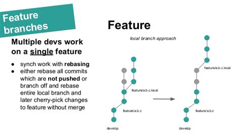 rebase workflow git flow workflow and pull requests
