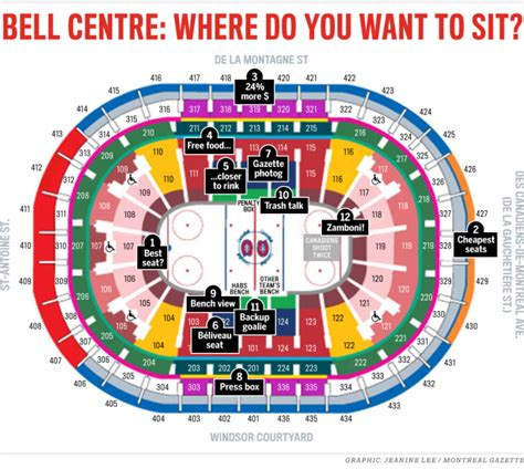 bell centre floor plan bell centre seating guide where to catch the most habs
