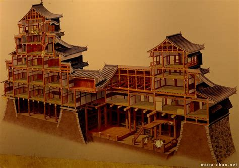 Architectural Layouts by Cross Section View Of The Original Kumamoto Castle