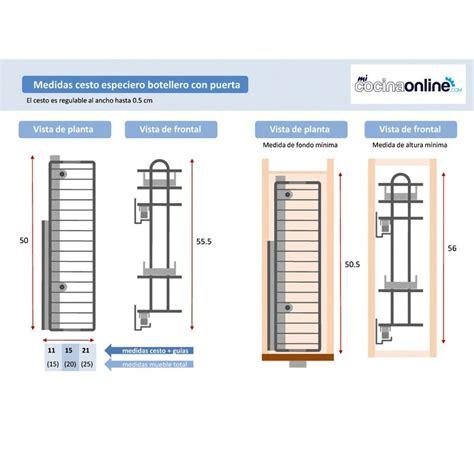 especiero conforama altura armarios cocina perfect el tringulo de trabajo