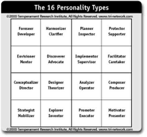 personality pattern types essential qualities of the personality patterns by linda