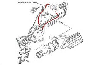 scooter carburetor diagram pictures to pin on pinsdaddy