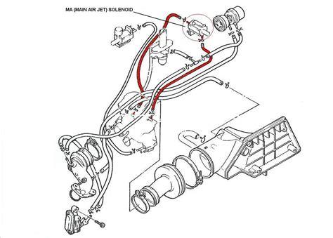 50cc scooter carburetor diagram 50cc engine to 150cc autos weblog
