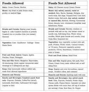 low sodium diet recipes and drinks