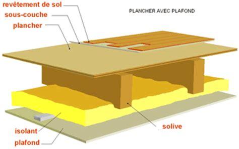 Isoler Un Plancher Bois 4197 by Acb Maisons Bois Votre Sp 233 Cialiste En Construction De