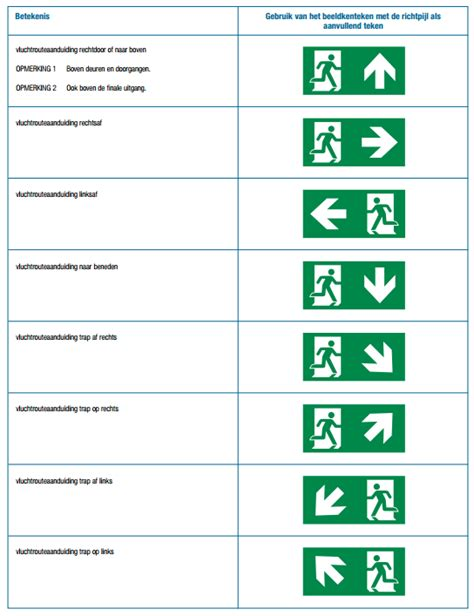 wbdbo betekenis brandbeveiligingsconcept pdf