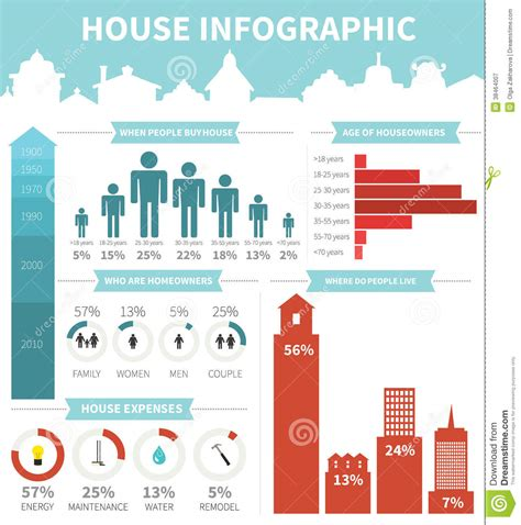 easy infographic template house infographic elements royalty free stock photography
