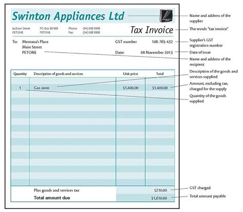 nz gst invoice template tax invoices running a business