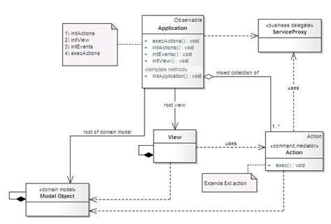 Pattern Design Database | database design patterns browse patterns