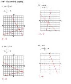 graphing systems of equations worksheets humorholics