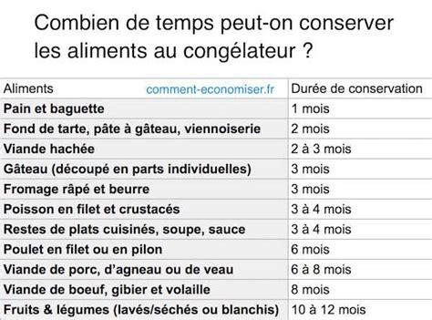 Papier Administratif Combien De Temps Les Garder by Combien De Temps Peut On Conserver Les Aliments Au