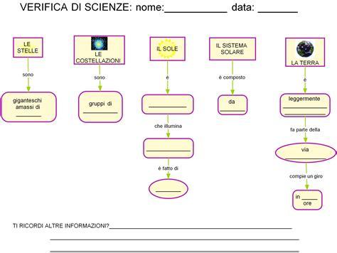 test ingresso informatica di base gid materiali didattici