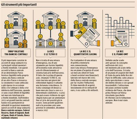 banche centrali le banche centrali e la brexit nextquotidiano
