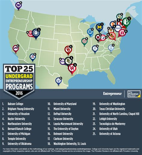 Princeton Review S Top 25 Mba Programs by Top 25 Undergrad Schools For Entrepreneurship 2016 The