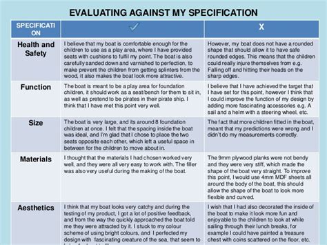dissertation thesaurus synonyms for thesis paper thesis synonyms thesis