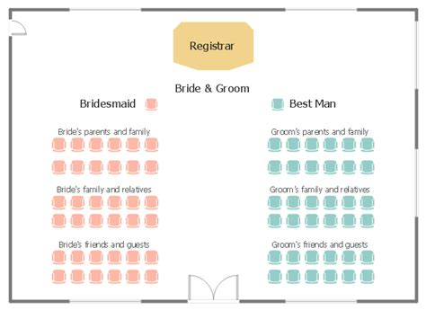 wedding ceremony layout template wedding ceremony seating plan