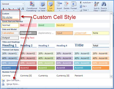 Excel Themes And Styles | excel 2010 styles and themes online pc learning