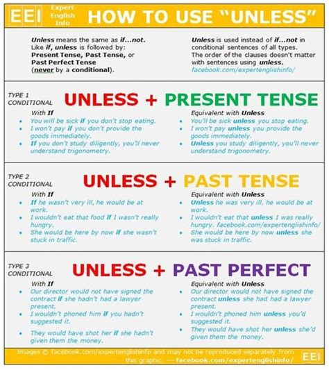 best 25 conditional sentence ideas on