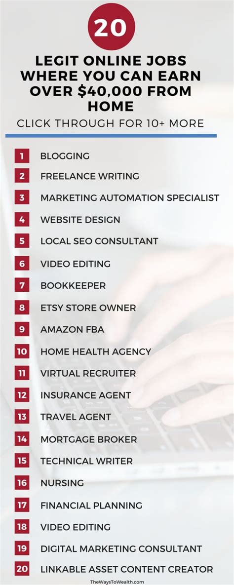 that you can work from home want to work from home here s a list of 20 ways to make