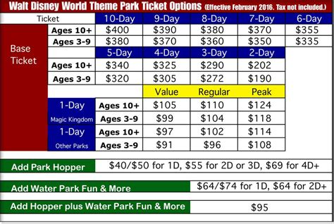 how much is a 1 day ticket to bronner brothers hair show disney world theme park tickets info and advice