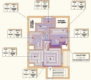 quanto costa riscaldamento a pavimento riscaldamento a pavimento quanto costa davvero casina