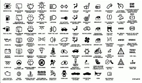 mercedes dashboard symbols chrysler dashboard warning lights symbols 2005 mercedes