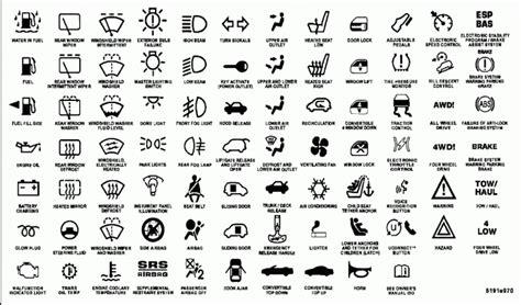 mercedes dashboard symbols chrysler dashboard warning lights symbols 2005 mercedes