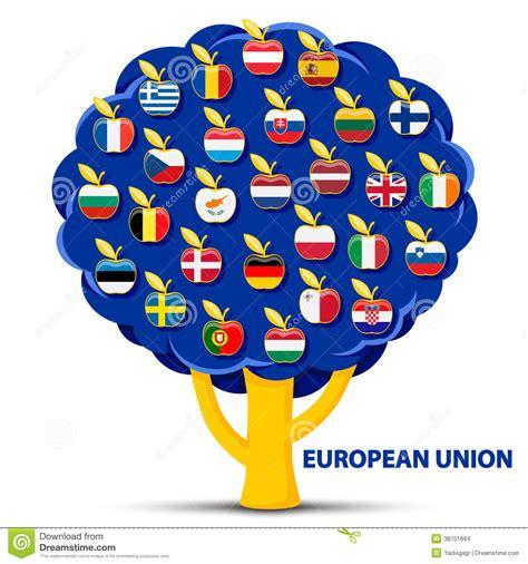 clipart bandiere albero con le mele delle bandiere di unione europea