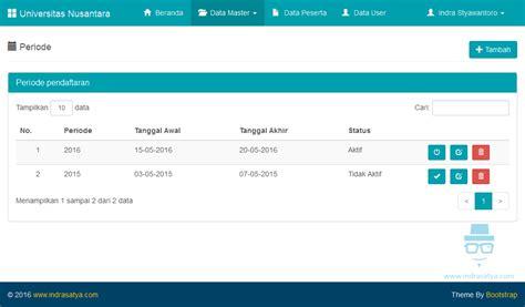 Aplikasi Statistik 1 software untuk pengolahan data statistik