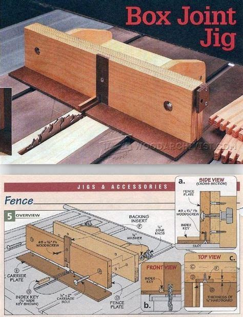 oconnorhomesinccom amusing woodarchivist box joint jig