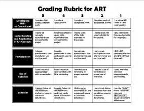 art rubric template related keywords art rubric template