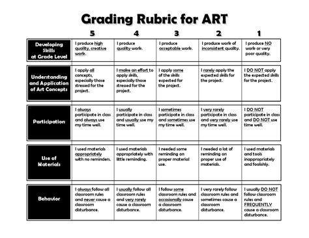 app design rubric lone jack c 6 art grading rubric the art room