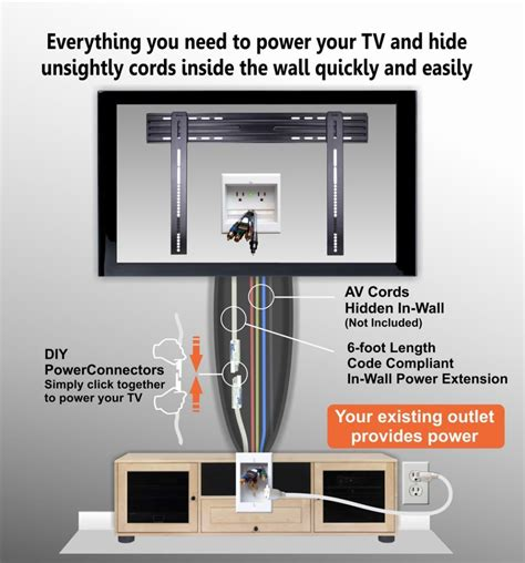 hide tv wires kit model two ck powerbridge in wall