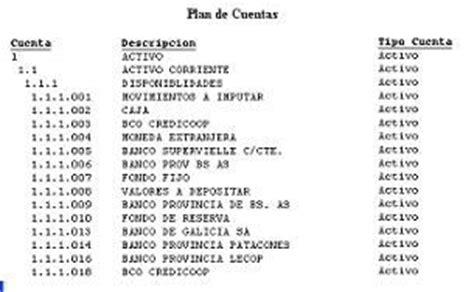 cuales son las principales cadenas hoteleras en colombia definici 243 n de plan de cuentas qu 233 es significado y concepto
