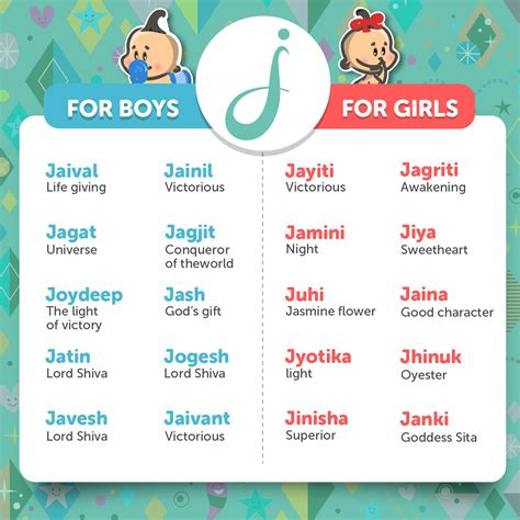 indian baby names boy names starting from j page 17 www hindu baby boy names starting with letter y docoments