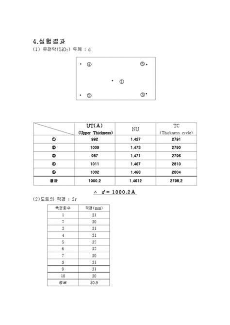 mos capacitor nptel pdf mos capacitor pdf 28 images capacitor mos 3 a carga no capacitor mos 12 mos capacitors pdf