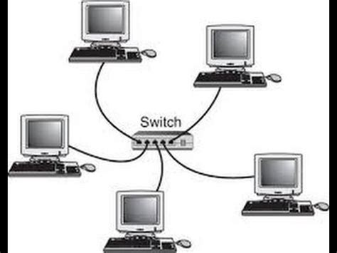 connect to 2 connect two or more computers without
