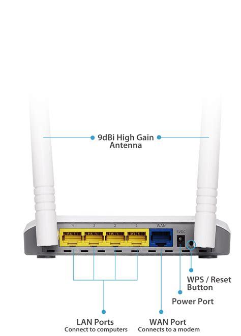 Edimax Br 6428ns V2 N300 Multi Function Wi Fi Router Murah Resmi edimax router wireless n300 router wi fi multifuncţional n300 trei unelte de reţea 238 ntr un