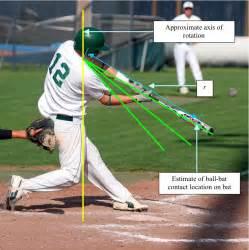 batting swing the physics of baseball batting quantum moxie