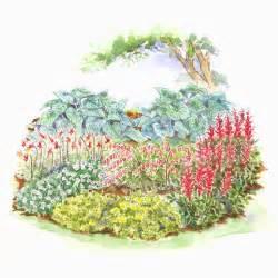 cold climate shade garden plan