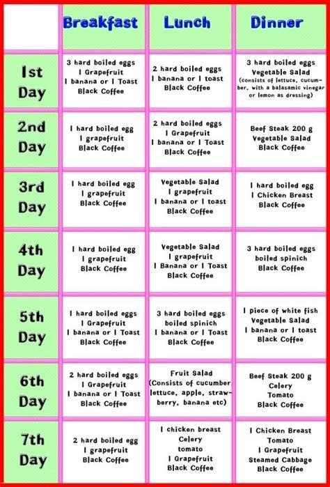 printable diet plans for diabetics best 25 diabetic menu plans ideas on pinterest diabetic
