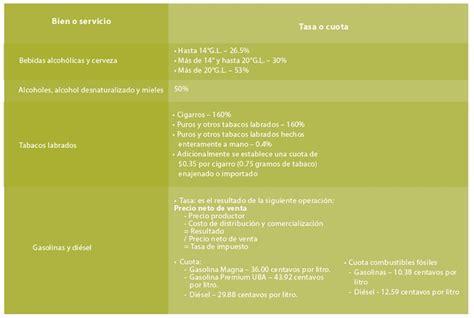 impuestos objeto sujeto base tasa y tarifa ensayos impuesto especial sobre producci 243 n y servicios ieps lo