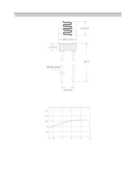 photoresistor gl5549 photoresistor pdf 28 images light dependent resistor datasheet gl5537 2 pdf cds gl5516