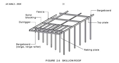 Skillion Roof Construction Week 7 Roof Framing Arch1392 X Fei