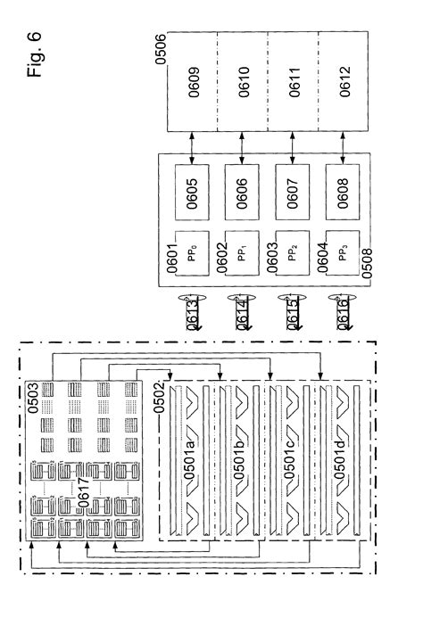 patent sections patent us20130191817 optimisation of loops and data flow